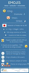 Infografía con cifras del usos de emojis en las redes sociales