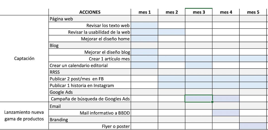 Excel con el plan de acciones de marketing