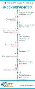 Consejos para crear un blog corporativo infografía