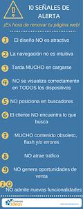 Infografía señales de alerta renovar página web