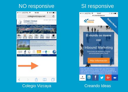 Ejemplos de páginas web responsive