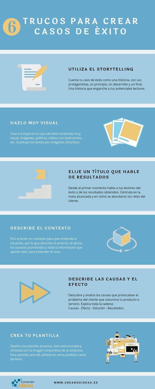 Infografía con 6 trucos para crear casos de éxito