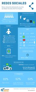 Informa Redes Sociales en España 2017 infografía