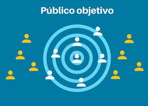 Definir público objetivo