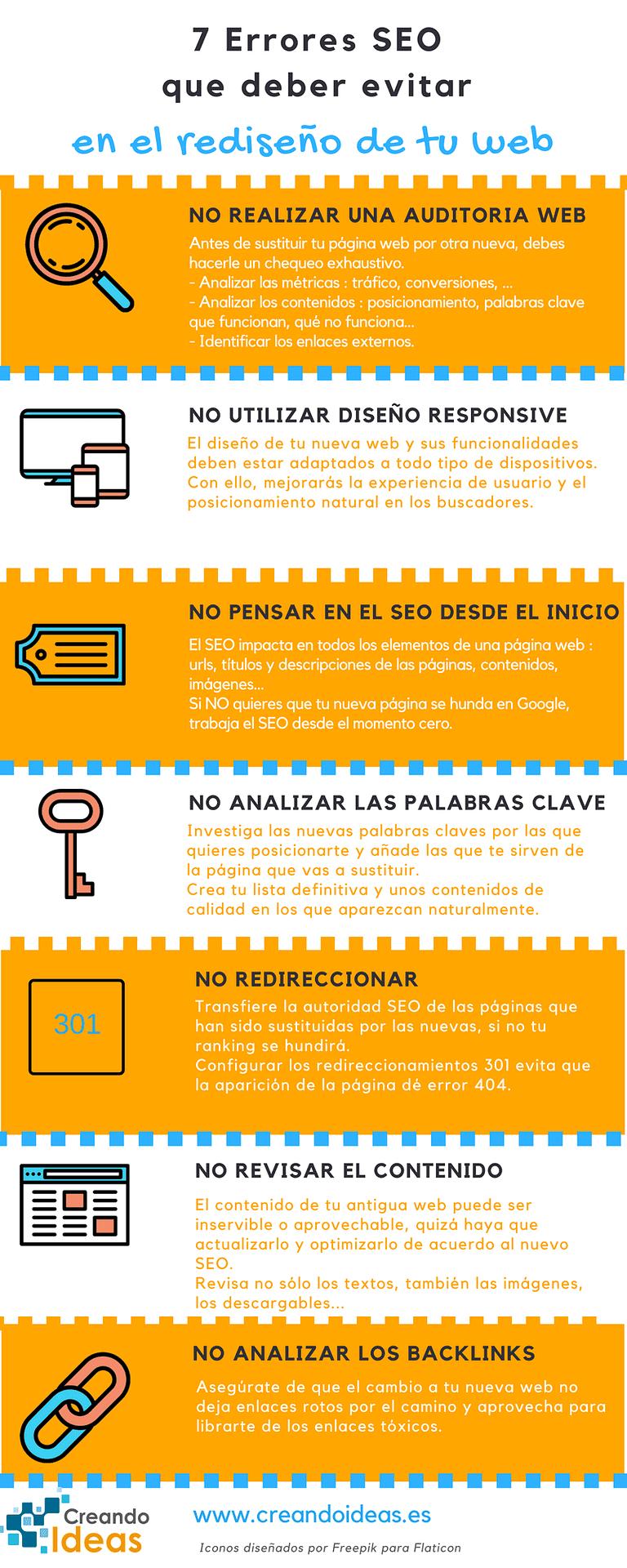 Infografía 7 errores SEO que debes evitar en el rediseño web