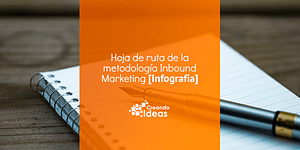 Infografía hoja de ruta metodología Inbound Marketing